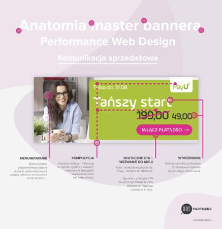 jak zaprojektować master banner